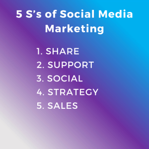 5 S's for Social Media Marketing