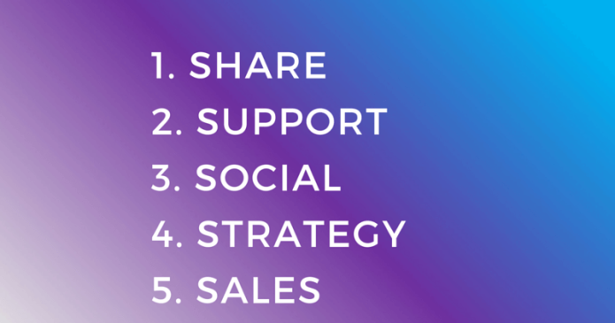 The 5 S's of Social Media Marketing For Your Business